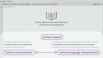 Part of a Python Lesson defining syntax